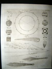 Astronomy C1790 Antique Print. 68